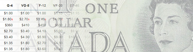 How much my canadian banknote is worth?